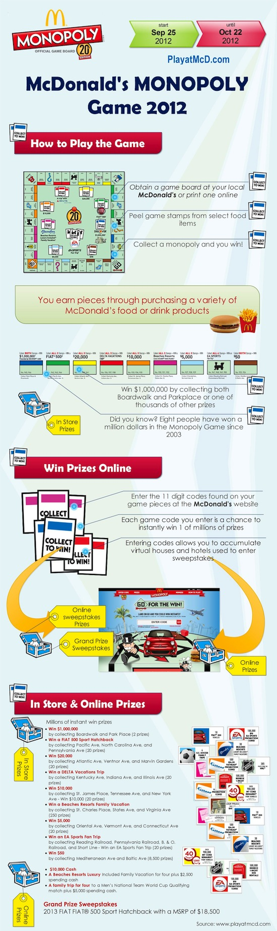 McDonald's Monopoly Game infographic